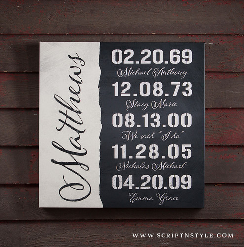 important dates canvas sign