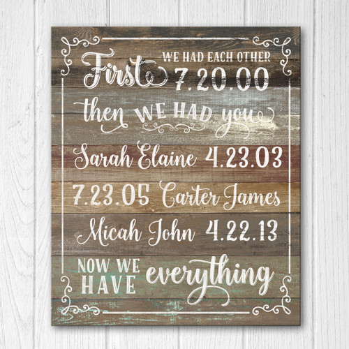 now we have everything wood sign