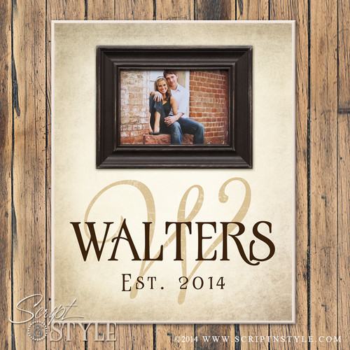Personalized Picture Frame With Family Name And