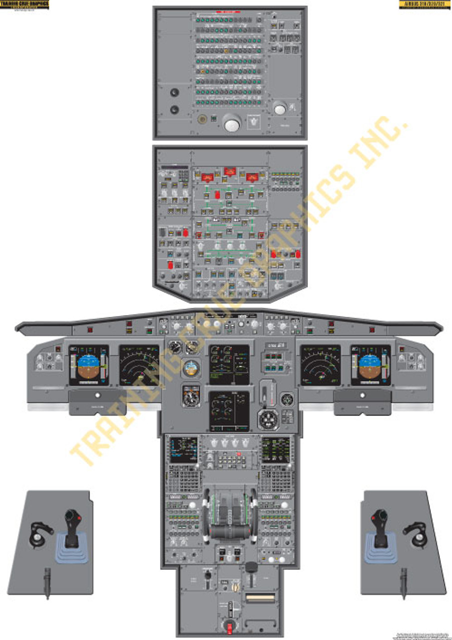 Airbus A319/A320/A321 Poster