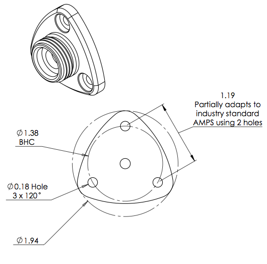 PED4 Mounting Dimensions Partial AMPS Compatible