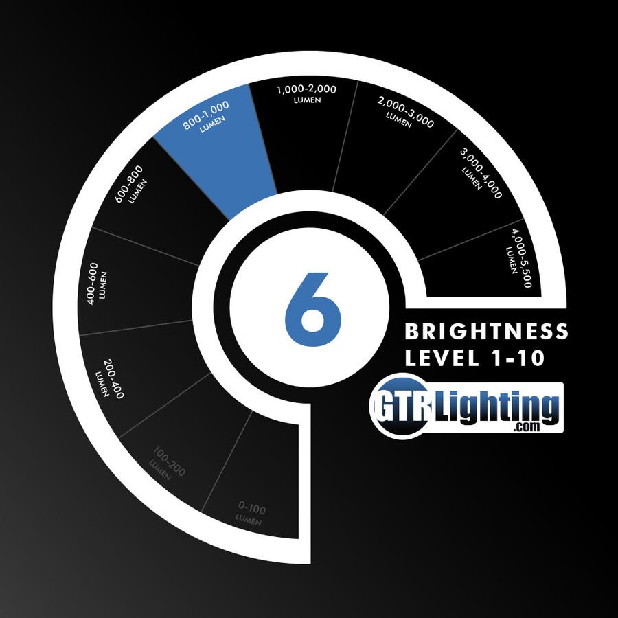 GTR Lighting Fog / DRL Ultra Series 5202 / 2504 LED Bulbs