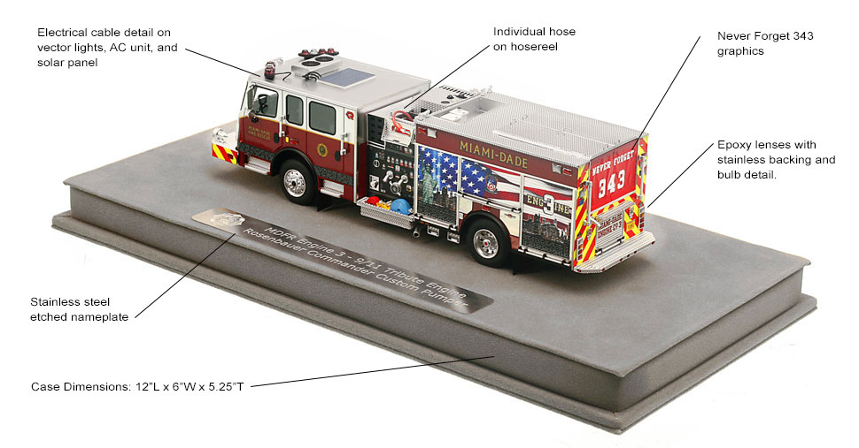 MDFR Engine 3 is authentic in every detail