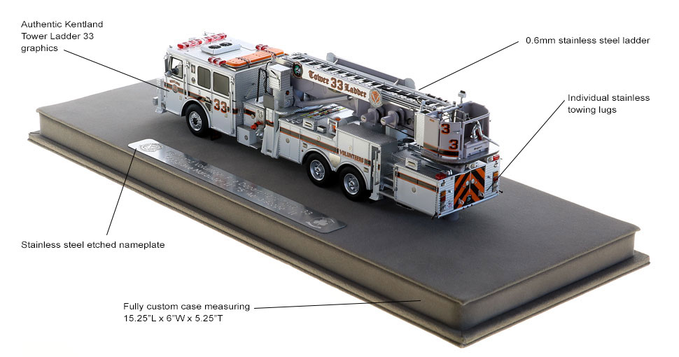 Order your Kentland Tower 33 today!