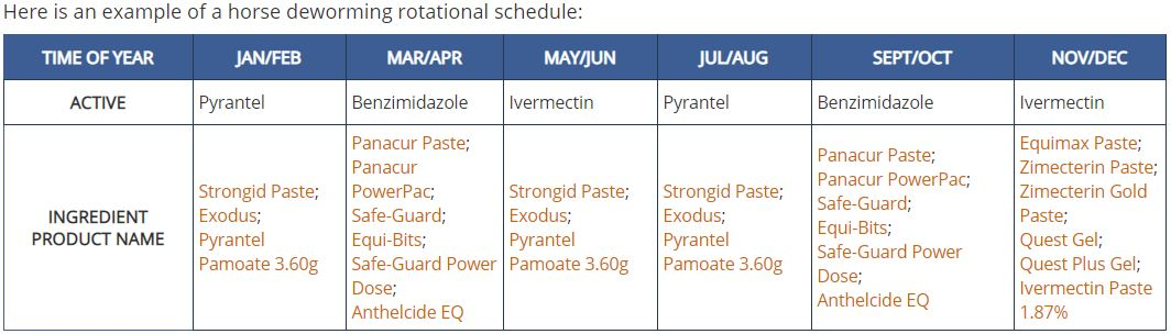 horse-deworming-rotational-schedule.jpg