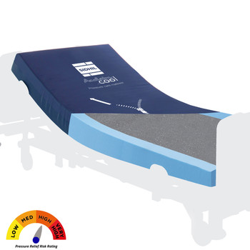 Sidhil Acclaim Cool 4th-Gen Memory Foam Burns Unit Mattress