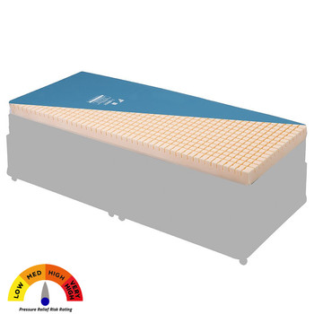 Sidhil Softrest Pad Overlay Mattress