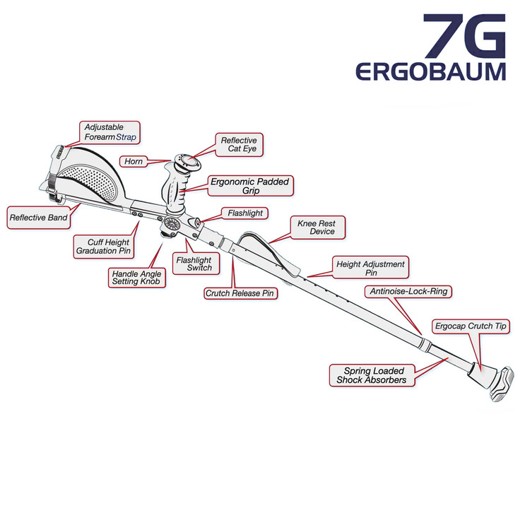 Ergobaum 7G Long Term Folding Ergonomic Shock-Absorbing Crutches