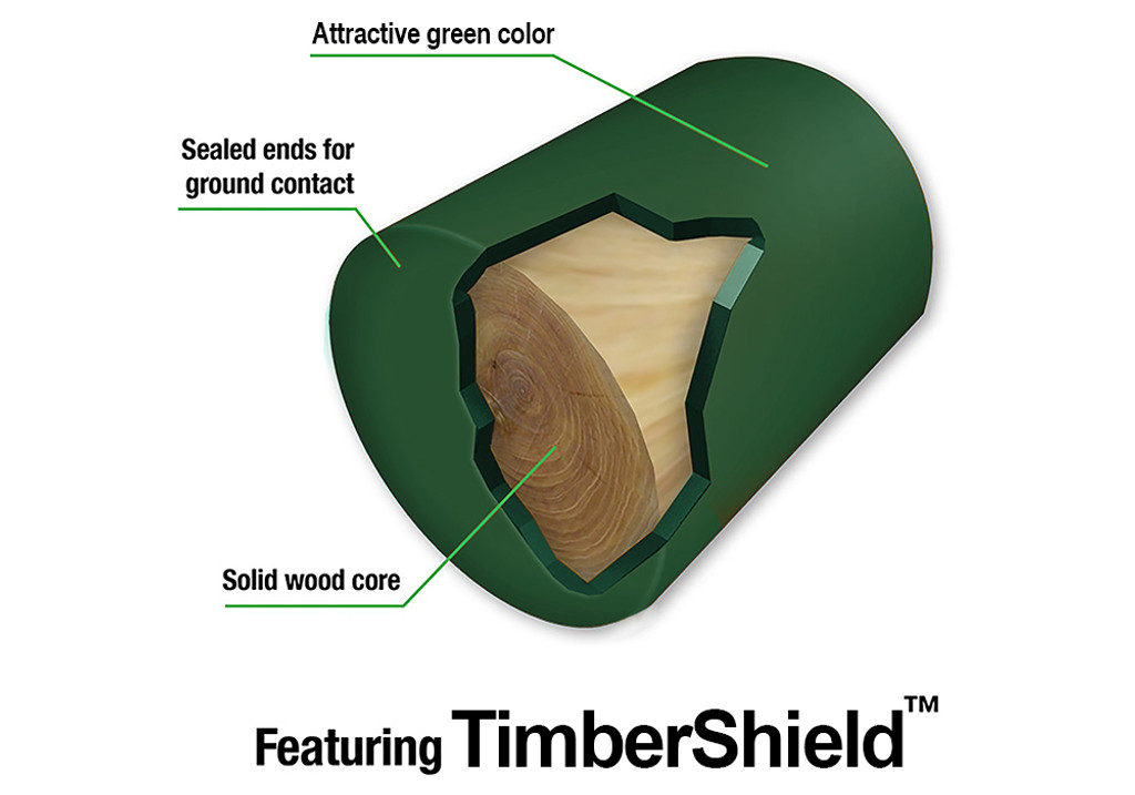 Diagram of TimbeShield™ for Roundabout Swing Set from Gorilla Playsets.