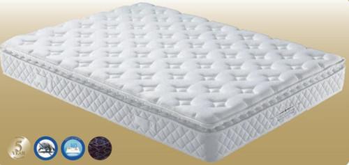 DOUBLE POSTUREZONE POCKET SPRING ENSEMBLE (MATTRESS & BASE) (VMT-007) WITH BODY CARE (SWB) BASE (NOT PICTURED) - FIRM