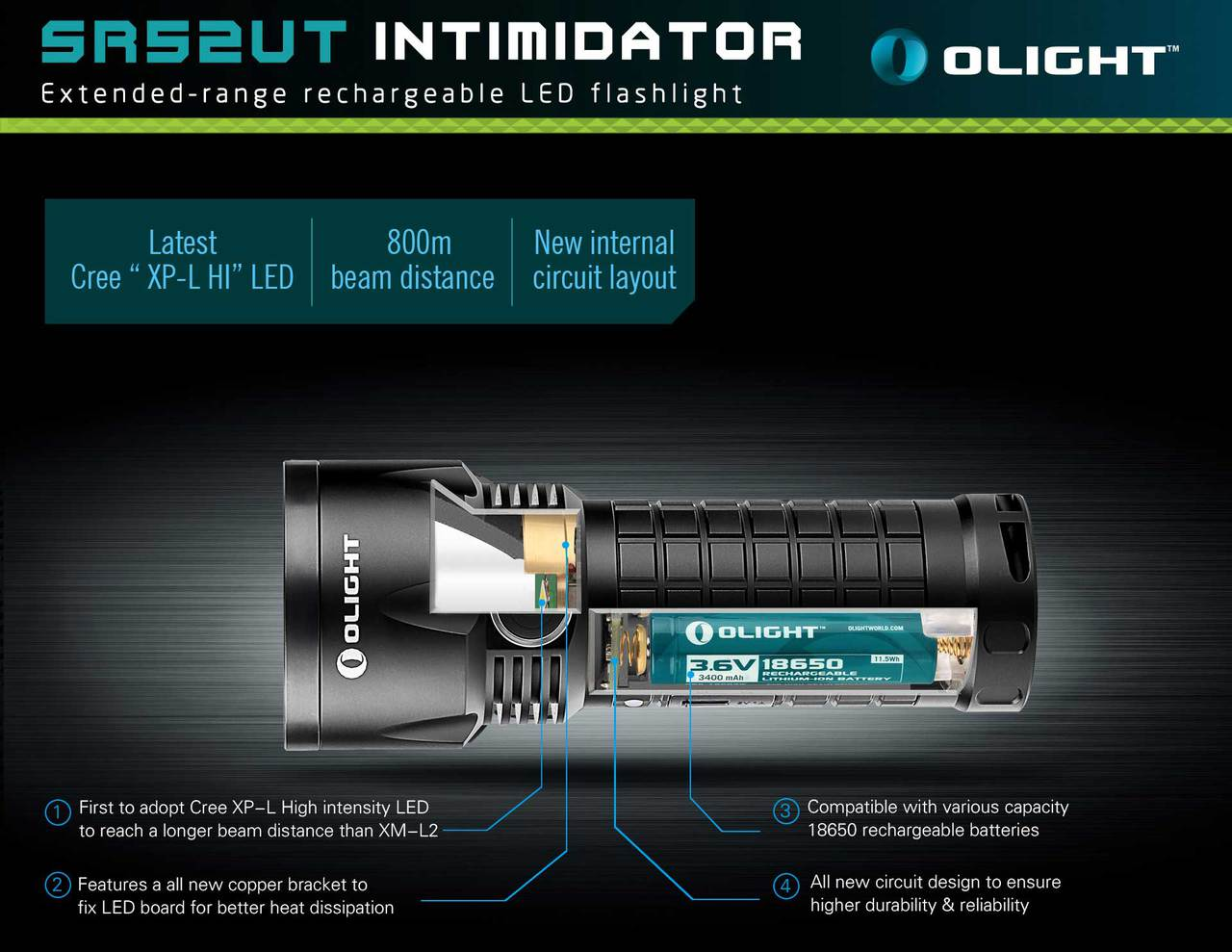 Sr52 Ultra Throw Led Torch 1100lm 800m Olight Torches Circuit