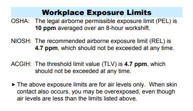hcn-exposure-limits.png