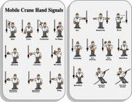 Mobile Crane Hand Signals (wallet Card)