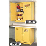 Eagle 24 Gallon Flammable Storage Cabinet-Wall Mount 1