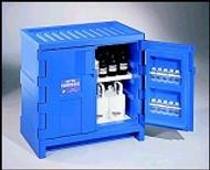 Eagle Poly Acid and Corrosive Cabinet 22 gallon