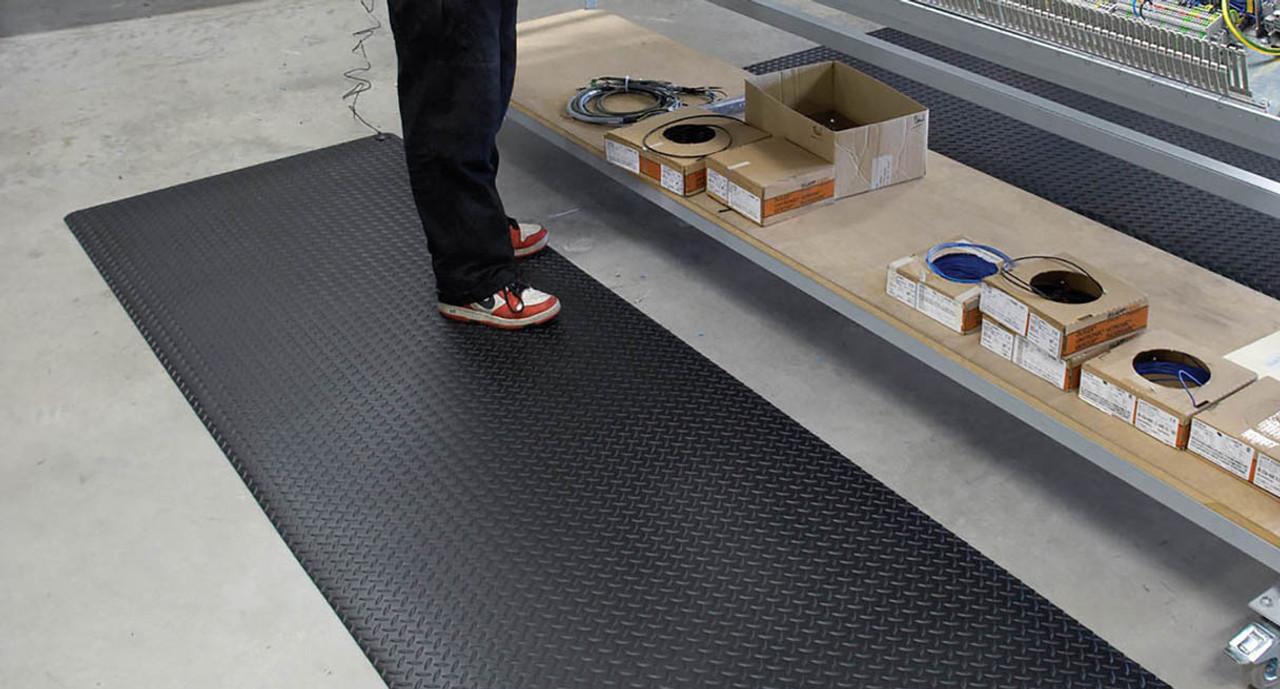 topshot topo mats mat anti standing fatigue blue