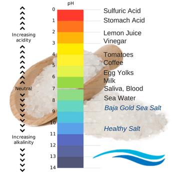 Healthy Salt and Baja Gold Sea Salt are both better than Himalayan Pink Salt