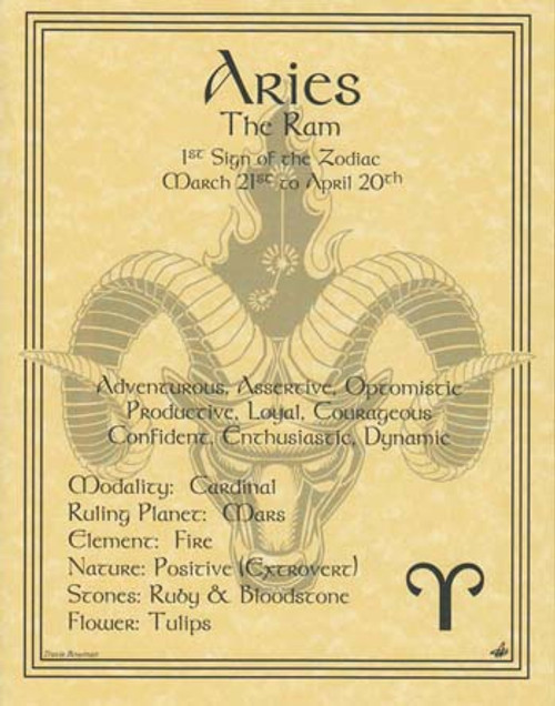 Aries Zodiac Poster on Parchment A4