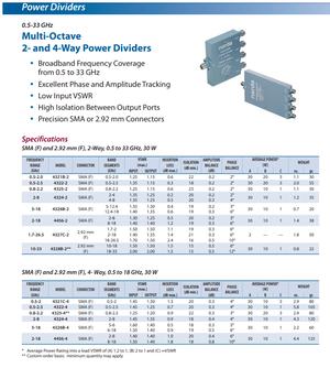 narda-power-divider-datasheet-300x334.png