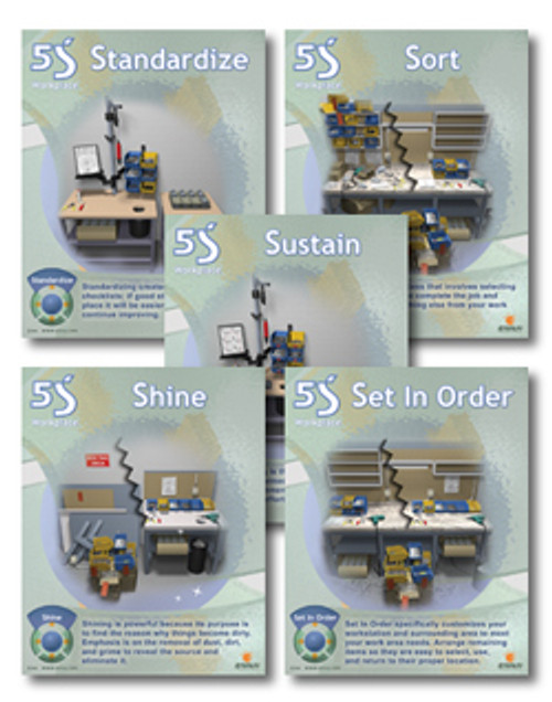 Sort, Set in Motion, Shine, Standardize, Sustain 5S posters