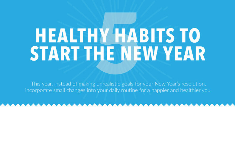 5 Healthy Habits to Start the New Year