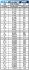 "2¼"" .050 BERTHA Aluminum Storm Panel"