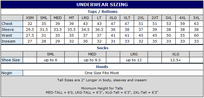 Sizing chart for fire resistant underwear