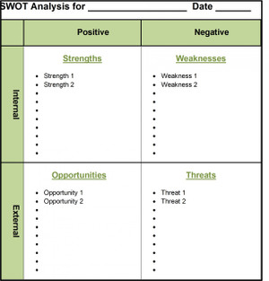 swot analysis swot analysis template for excel and word