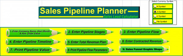 Sales Pipeline Template | Sales Funnel Template