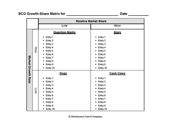 Boston Consulting Group (BCG) Matrix Templates (MS-Word)