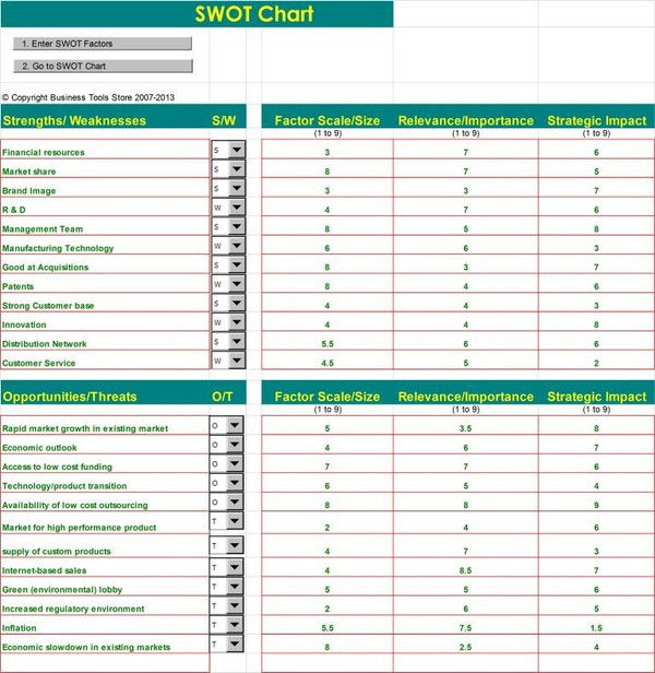 SWOT Analysis Matrix Templates | SWOT Matrix Templates