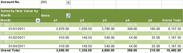 Sales Analysis template Excel 2007