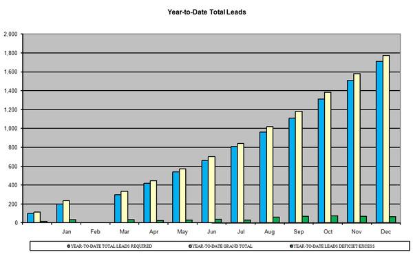 Sales Pipeline Templates Excel Package