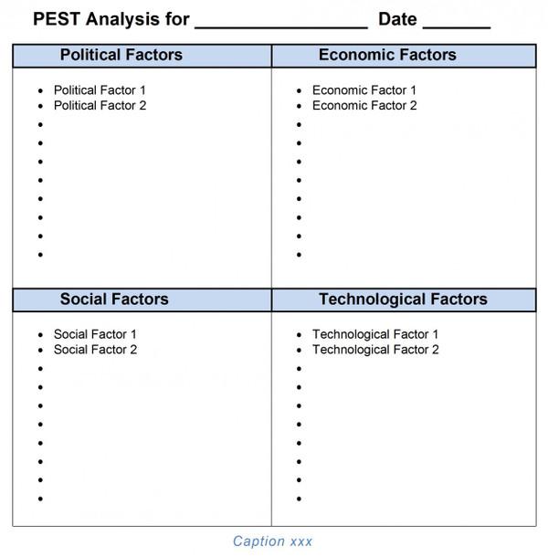 PEST Analysis Ms-Word Template