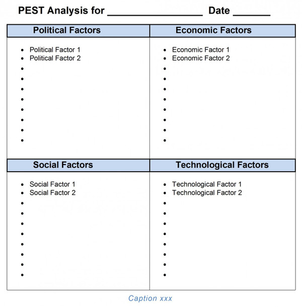 PEST and SWOT Analysis Template Word 2007, 2010, 2013 Package