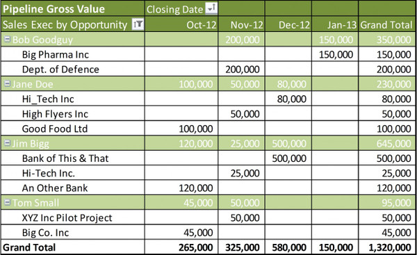 how to calculate win loss ratio in excel