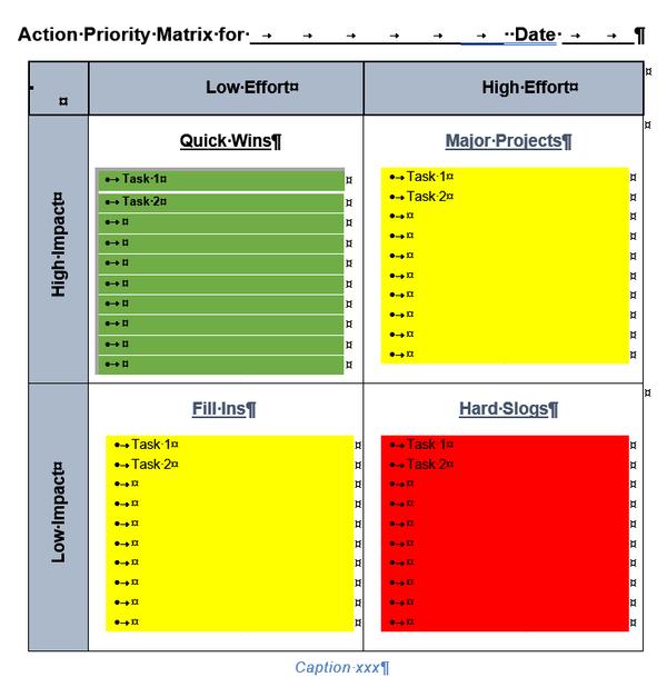 action priority  u0026 eisenhower  urgent important matrix template