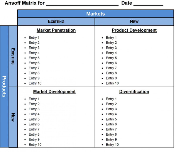 Ansoff Product & Market Matrix Template for Excel, Word & PowerPoint