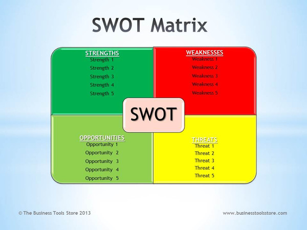 SWOT Analysis Matrix Template PowerPoint 2007 - 2010