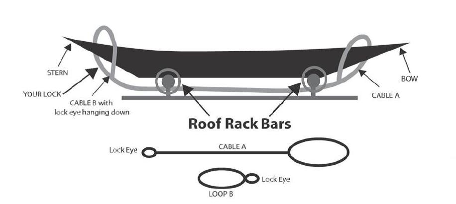 kayak-cable-locking-system.jpg