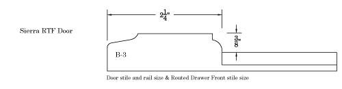 sierra-rtf-door-profile.jpg