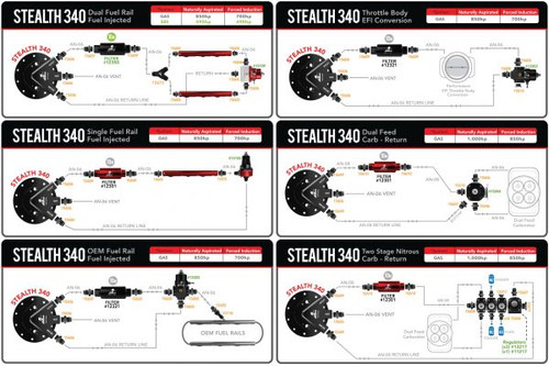 Aeromotive - 20g 340 Stealth Fuel Cell