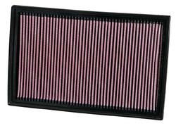 K&N Panel Filter - Audi RS3 8P