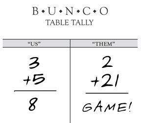 Rules for Bunco - Complete game overview and detailed