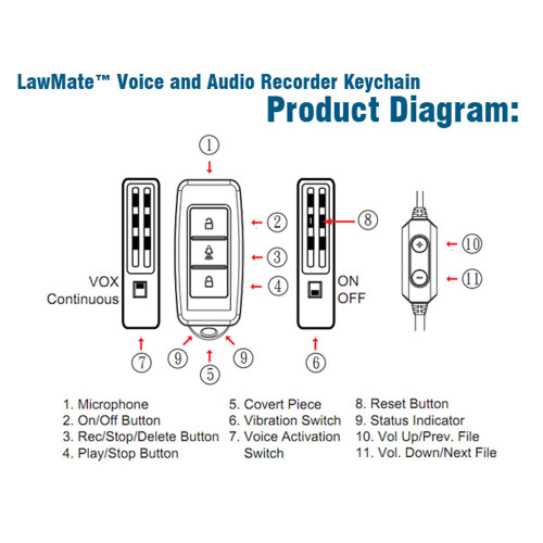 Lawmate professional grade covert voice and audio recorder keychain product diagram ccuart Gallery