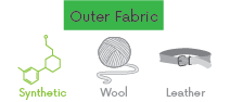 gloves-outerfabric-synthetic.png