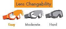 goggles-lenschangability-easy.png