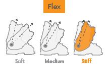 skiboots-flex-stiff.png