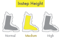 skiboots-instepheight-medium.png