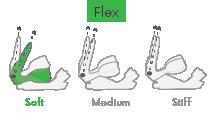 snowboardbindings-flex-soft.png